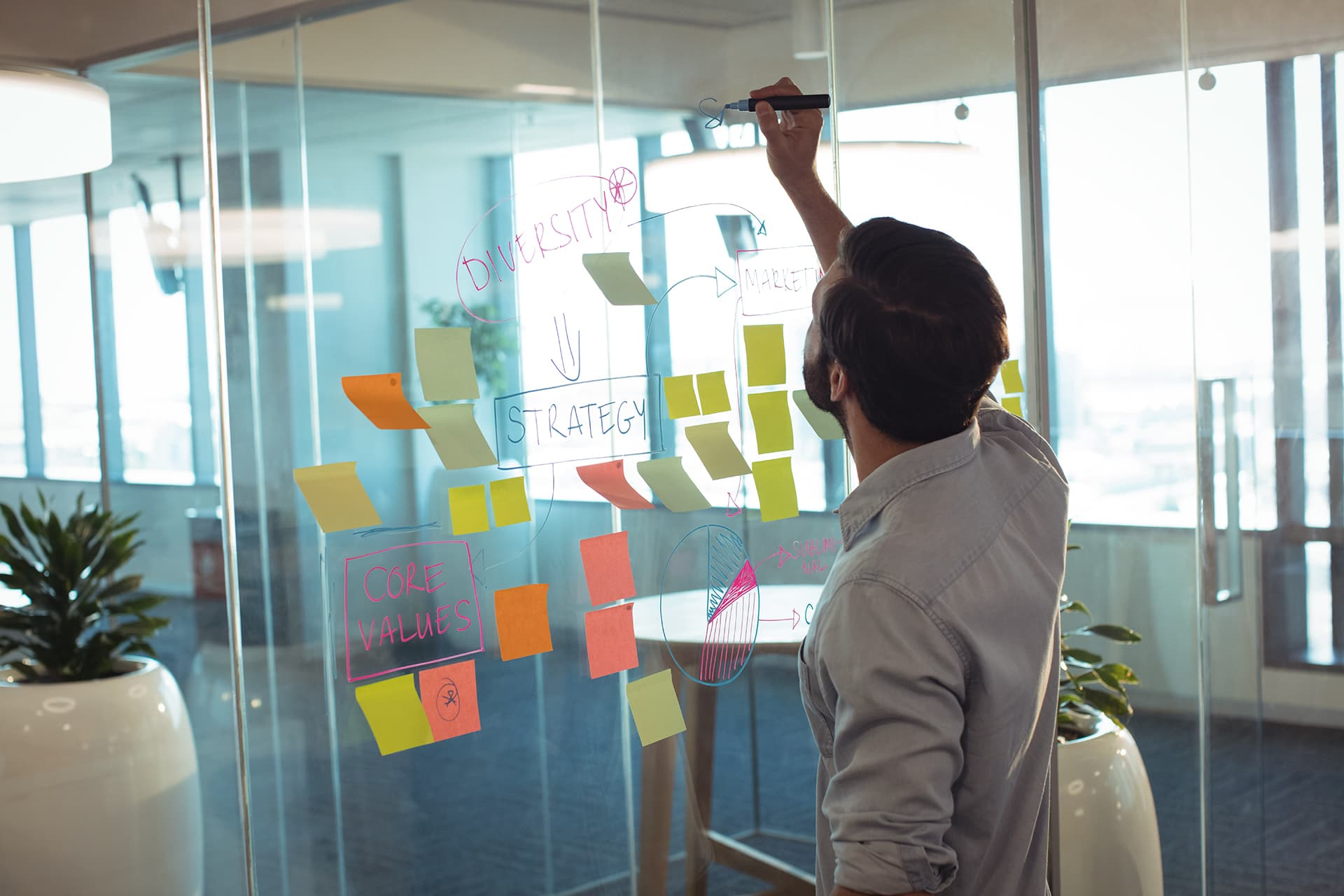 Man writing on glass wall with whiteboard pen and using post-it notes to map out customer journey.